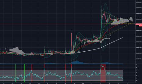 MERBTC: some good structure matching the RSI