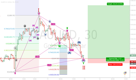 XAUUSD: We most probably expect Wave iii of III of (V) for Gold