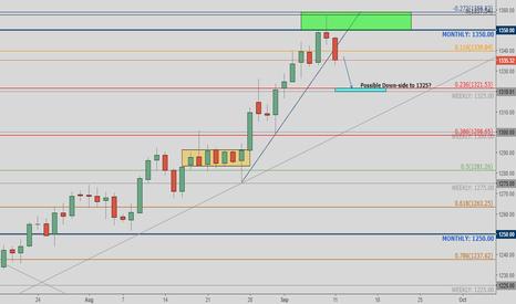 XAUUSD: XAU/USD - (Medium-Term-Trade) - Market Update