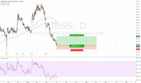 JBSS: JBSS - Long