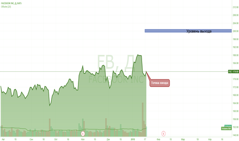 FB: NASDAQ: FACEBOOK Inc (BUY)