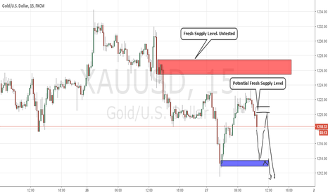XAUUSD: Gold Intraday Fresh Supply Level