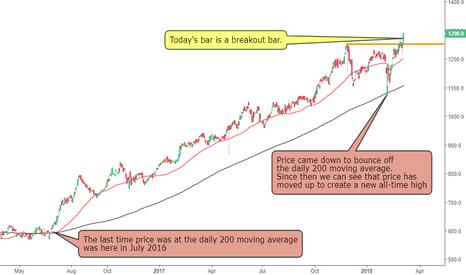 ATT: Allianz Trust is one of the few UK stocks BREAKING !