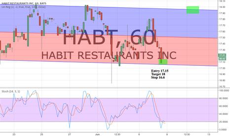 HABT: Entry 17.15 Target 18+
