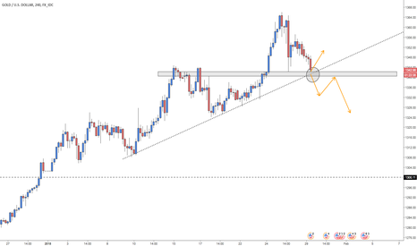 XAUUSD: GOLD AT KEY AREA