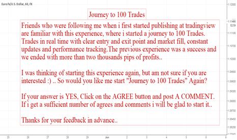 EURUSD: Journey to 100 Trades #forex