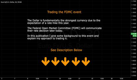 EURUSD: Trading the FOMC event