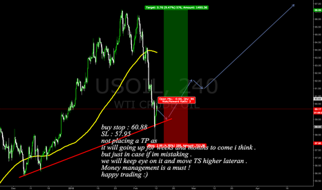 USOIL: placing a buy stop here guys .