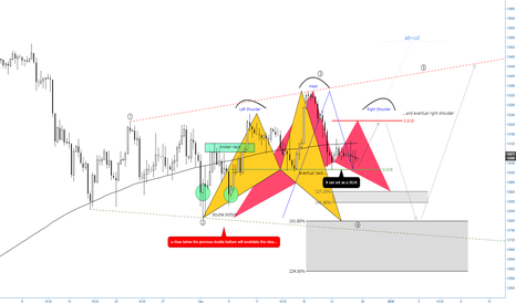 GER30: (4h) Bullish at previous structure for a 5 waves correction