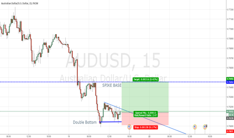 AUDUSD: AUDUSD: Short term buy setup