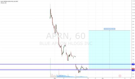 APRN: Long Blue Apron
