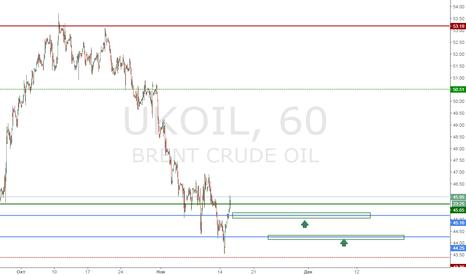 UKOIL: Oil Покупка