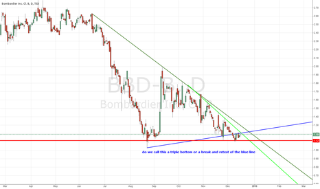 BBD-B: Bombardier  is at a crucial point