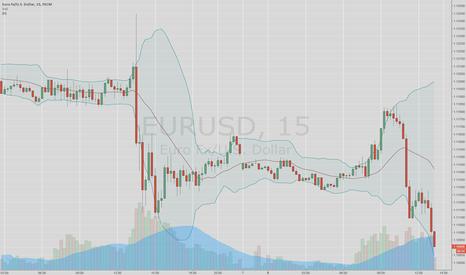 EURUSD: EURUSD hits below 1,11?