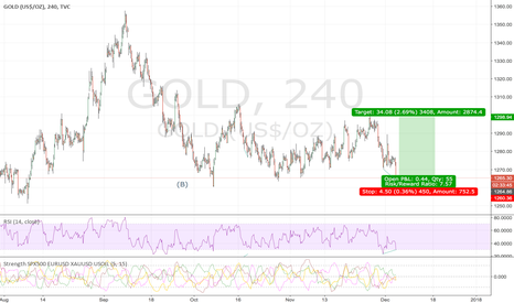 GOLD: gold now is a buy point