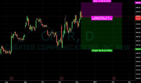 CHTR: Charter Communications (CHTR)