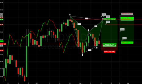 DXY: MR. FRANKLIN IS GOING TO BE BULLISH