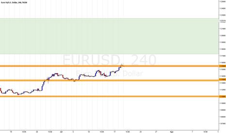 EURUSD: EUR/USD Chegando em Novo Patamar?