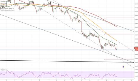 AUDSGD: AUD/SGD 1H Chart: Aussie stranded in narrow range
