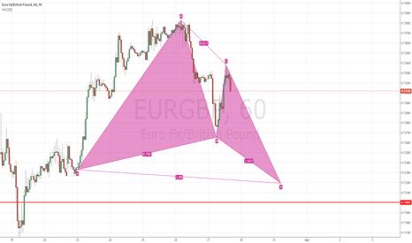 EURGBP: EURGBP - 2 Patterns... Bullish Butterfly and Bullish ABCD