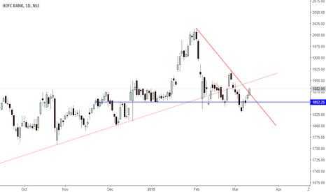 HDFCBANK: hdfcbank- breaking trendline