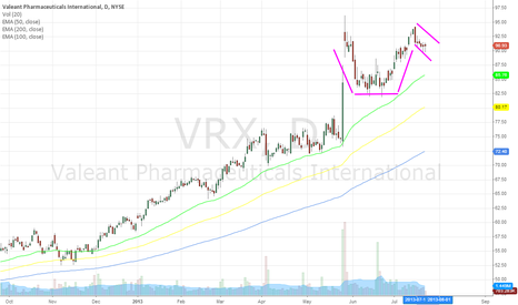 VRX: free gorgeous cup and handle pattern going to go soon!