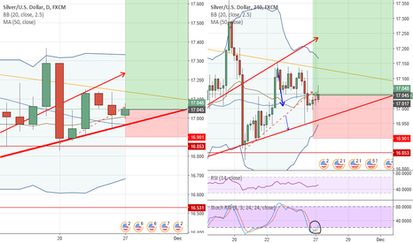 XAGUSD: Breakout can happen in ANY TIME now!