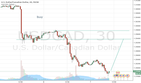USDCAD: Long USDCAD and Sell AUDUSD