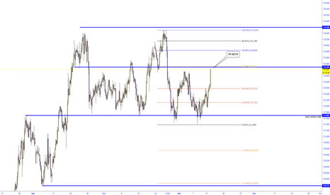 EURJPY: EUR/JPY -  TP HIT!!  WHAT'S NEXT?