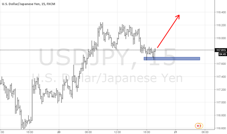USDJPY: 25% CHANCE SELLING TOPS VS 75% BUYING TOPS.
