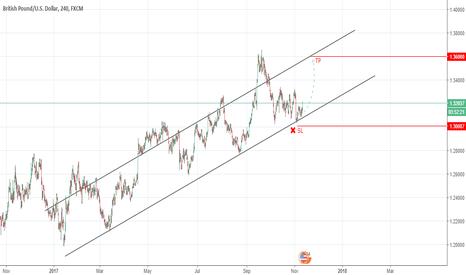 GBPUSD: GBPUSD, Trend Line Analyse.  4hr