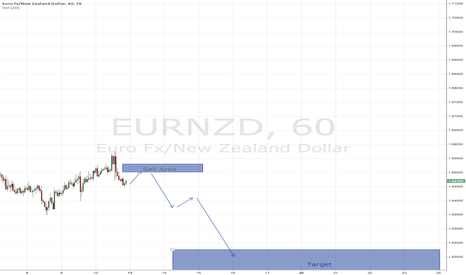 EURNZD: EURNZD Sell Area Forex Watchers