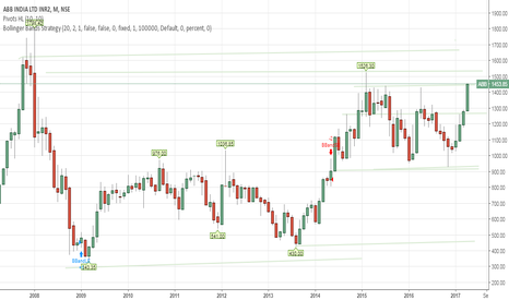 ABB: upward trend
