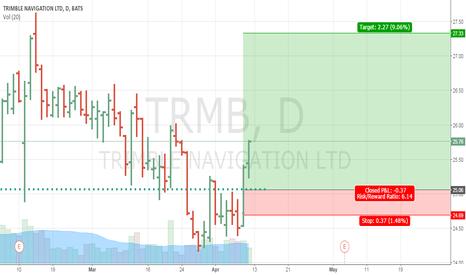 TRMB: TRMB