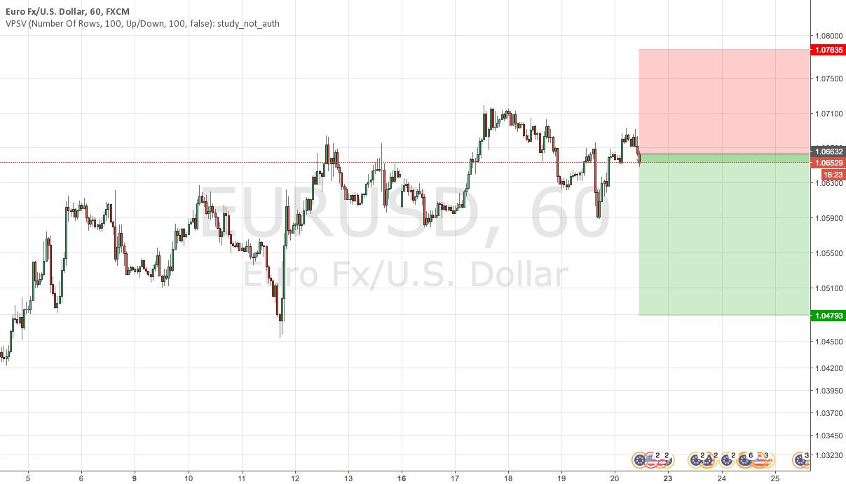 EURUSD Sell