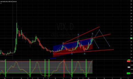 VIX: VIX
