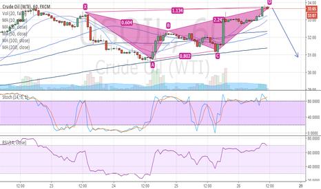 USOIL: Oil butterfly pattern on overbought market