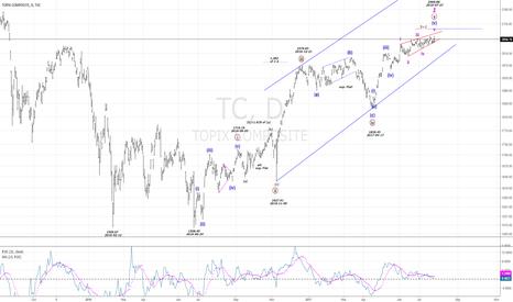 TC: TOPIX: A top still at hand??