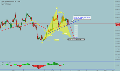 EURGBP: EURGBP: Short term sell setup, up to the bullish bat completion