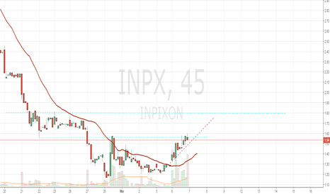 INPX: i guess 1.80 plus tomorrow in formal run