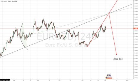 EURUSD: EUR-USD last steps