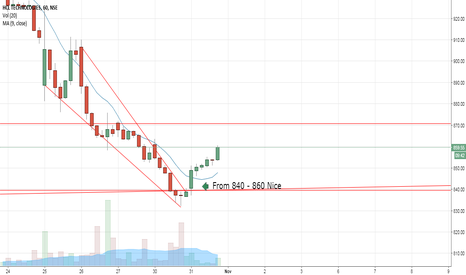 HCLTECH: HCL Buy Level Done Today From 540 to 560