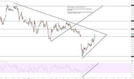 CPI: Capita (CPI LN) Ahead of Trading Update
