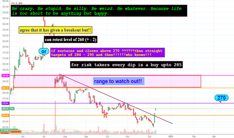 ITC: long but on levels and with patience !!