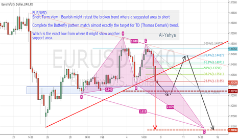 EURUSD: EUR/USD - One more Retracement before visiting the low 1.11