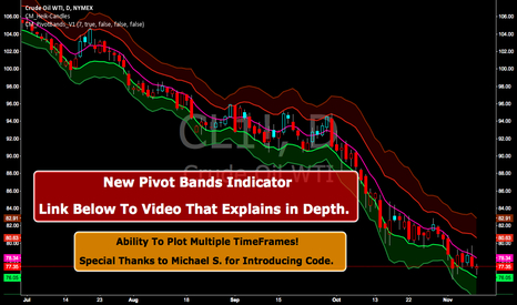 CL1!: New Pivot Bands Indicator W/ Link To Video Explaining Features!