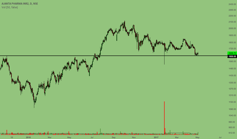 AJANTPHARM: AJANTA PHARMA - POSITIONAL LONG