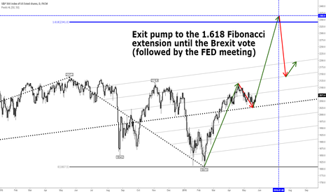 SPX500: Ridiculous rally until the Brexit vote and FED rate hike in June