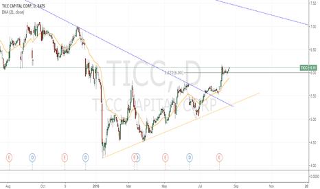 TICC: TICC Trade update