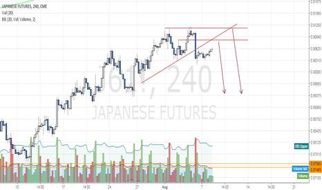 J61!: yen index
